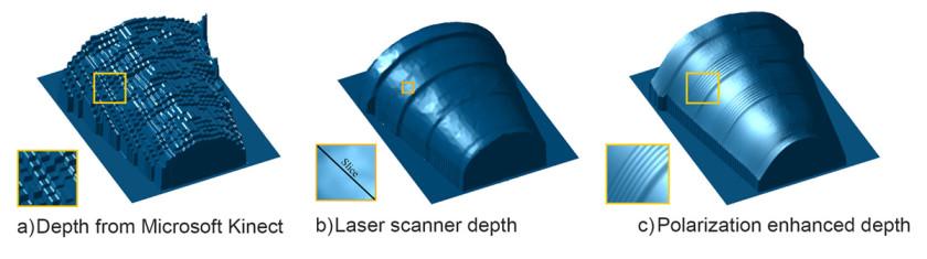 محققان MIT به دنبال بهبود دوربین های سه بعدی